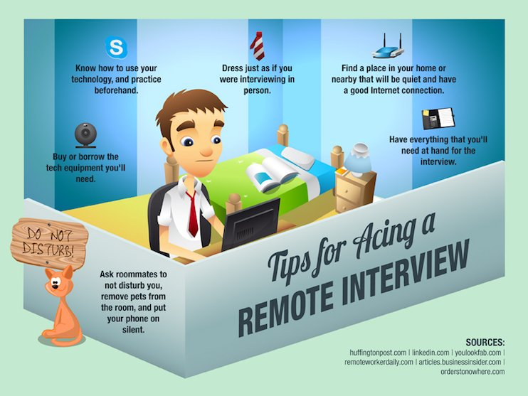 Use These Interview Tips to ace your Hospitality Job Interviews
